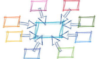 Infografika: Digitální gramotnost jako součást dalšího vzdělávání