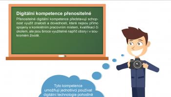 DigiSlovník: Víte, co jsou to přenositelné digitální kompetence?