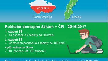 DigiData: Počítače a WiFi ve školách