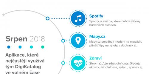 Infografika: Jaké mobilní aplikace využívat ve volném čase?