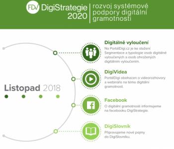 Infografika: Co se dělo v listopadu v projektu DigiStrategie?