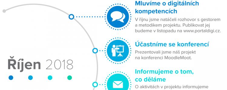 Infografika: Mluvíme o digitálních kompetencích
