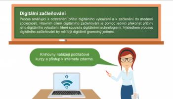 DigiSlovník: Digitální začleňování