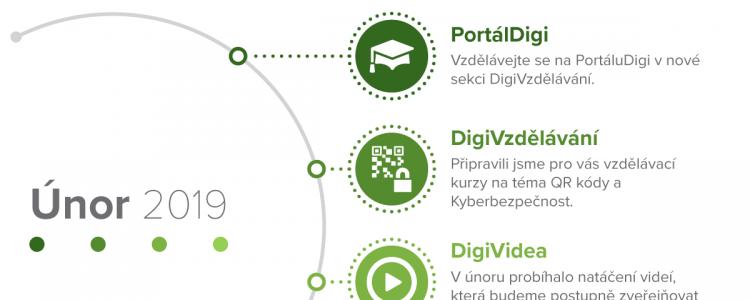 Infografika: únor v projektu DigiStrategie